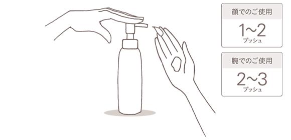 モイスチャーUVのご使用方法1 - 量を取る(顔でのご使用:1〜2プッシュ、腕でのご使用:2〜3プッシュ)