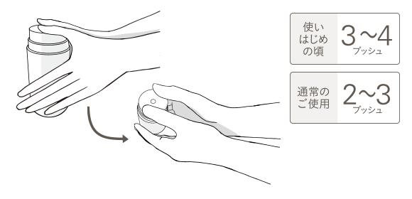 スキンエイドゲル 通常のご使用:2〜3プッシュ、使い始めの頃:3〜4プッシュ