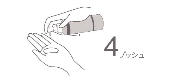 4プッシュ