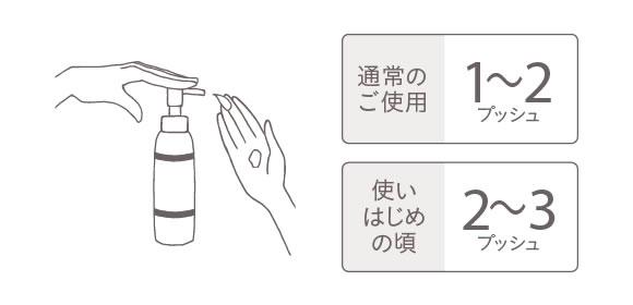 通常のご使用:1〜2プッシュ、使い始めの頃:2〜3プッシュ
