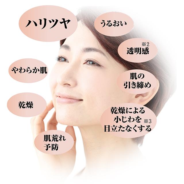 顔面力に差がつく8つの効果